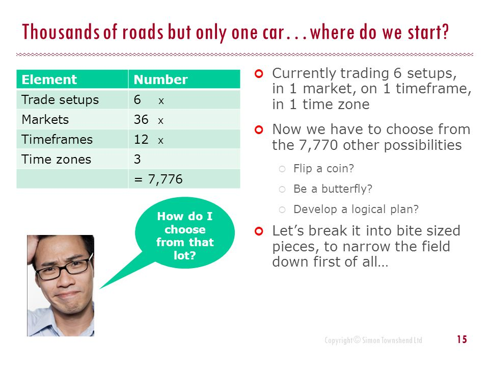 Thousands of roads but only one car…where do we start