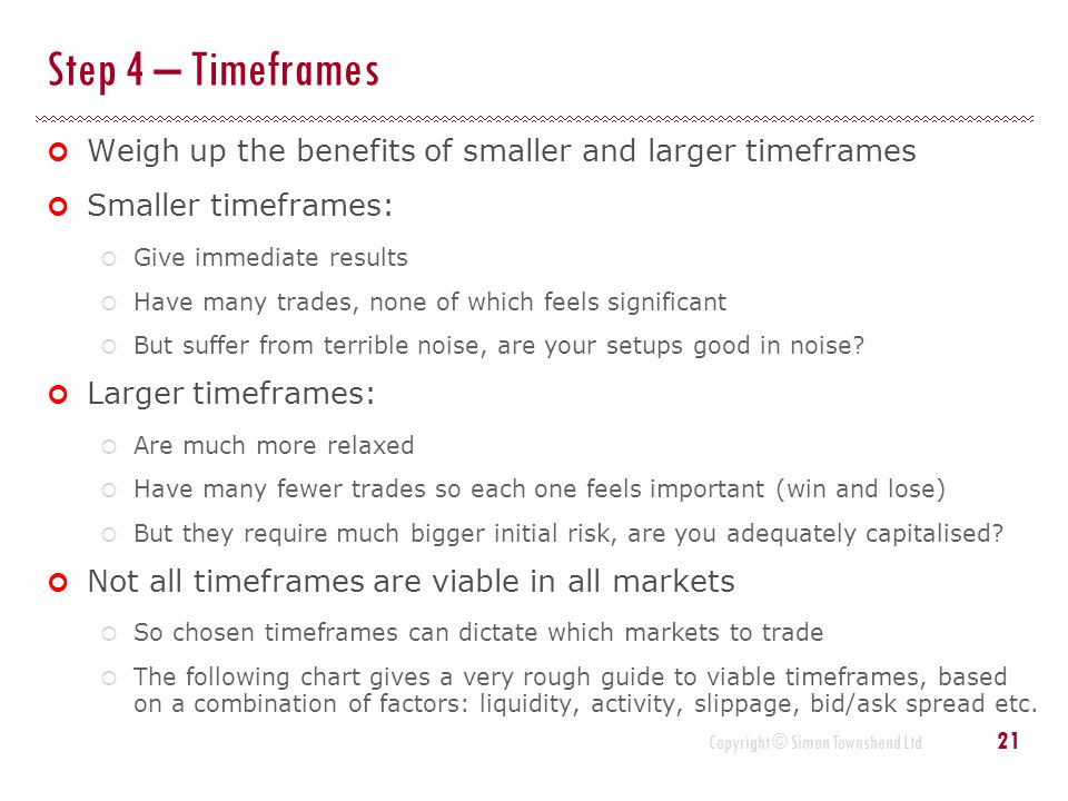 Step 4 – Timeframes Weigh up the benefits of smaller and larger timeframes. Smaller timeframes: Give immediate results.