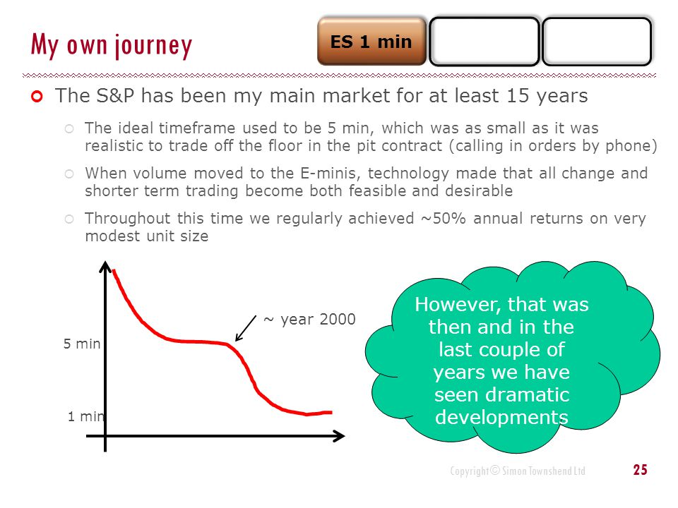 My own journey The S&P has been my main market for at least 15 years
