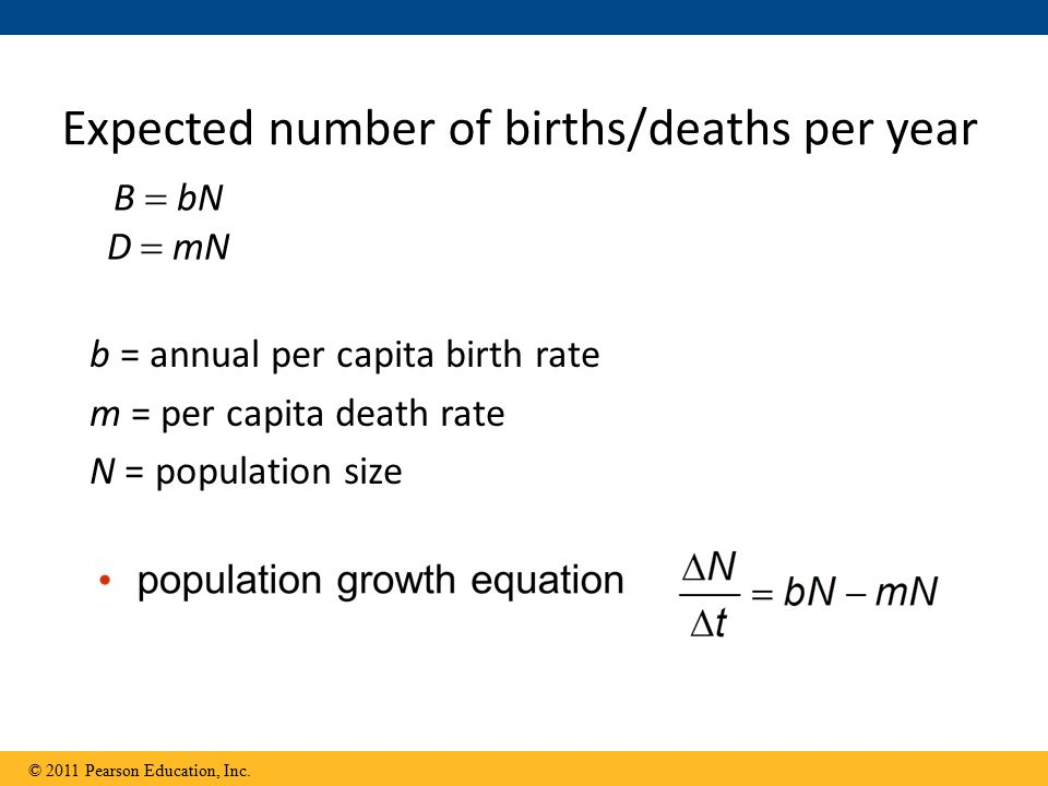 Expected number of births/deaths per year