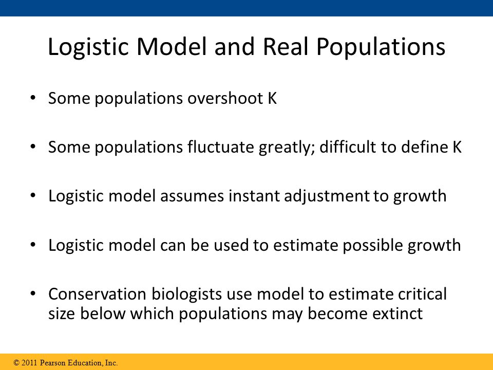 Logistic Model and Real Populations
