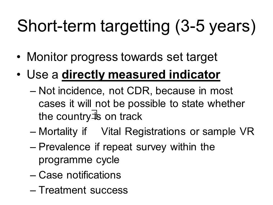 Short-term targetting (3-5 years)