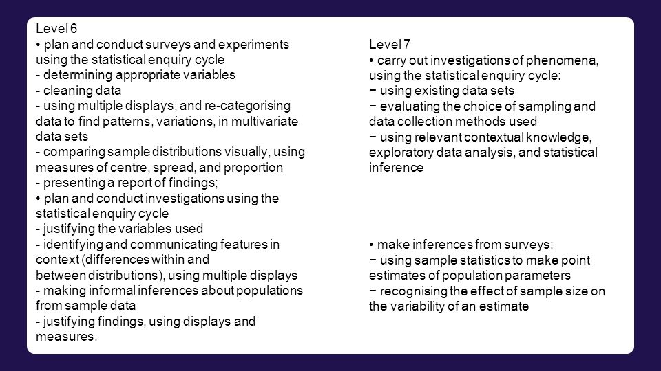 Level 6 • plan and conduct surveys and experiments using the statistical enquiry cycle. - determining appropriate variables.