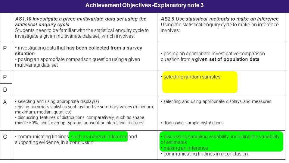 Achievement Objectives -Explanatory note 3