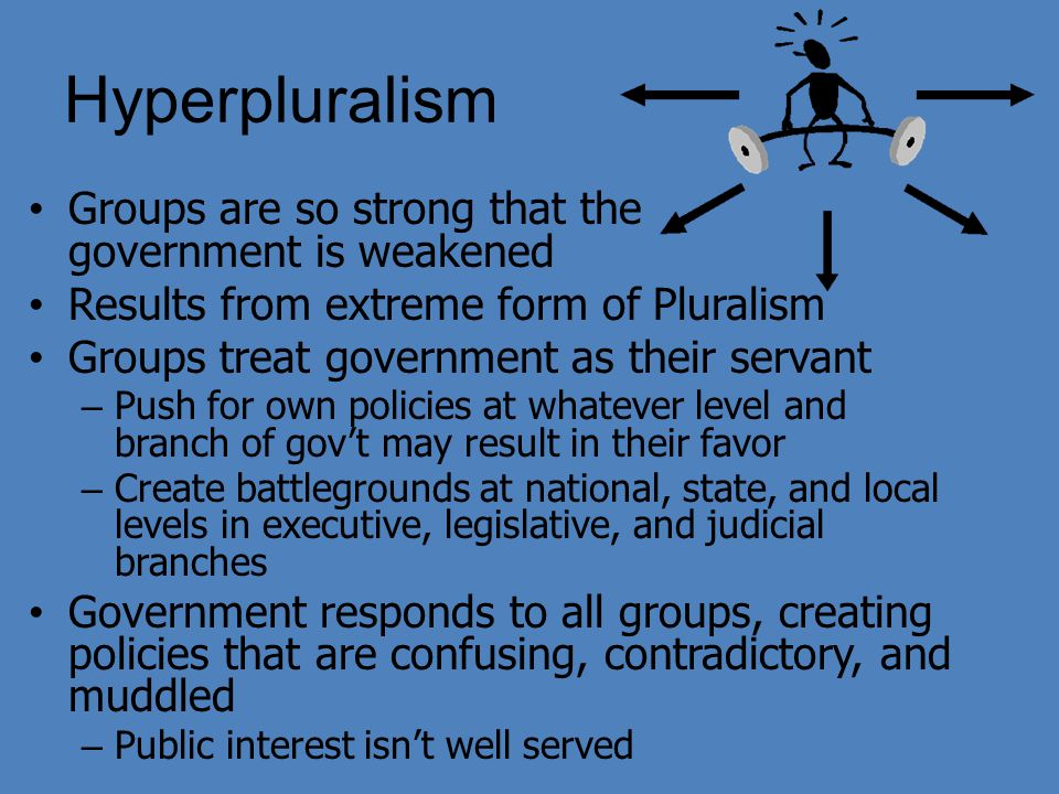 Hyperpluralism Groups are so strong that the government is weakened