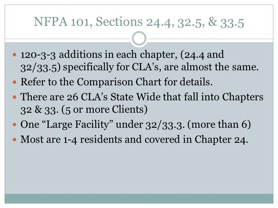 NFPA 101, Sections 24.4, 32.5, & 33.5 120-3-3 additions in each chapter, (24.4 and 32/33.5) specifically for CLA's, are almost the same.