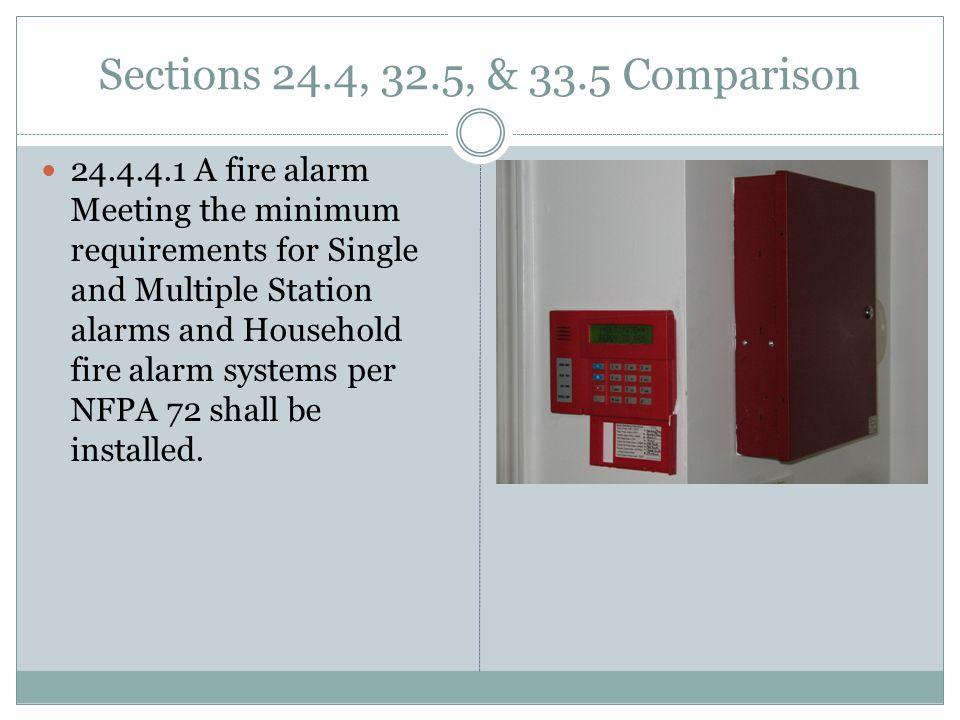 Sections 24.4, 32.5, & 33.5 Comparison