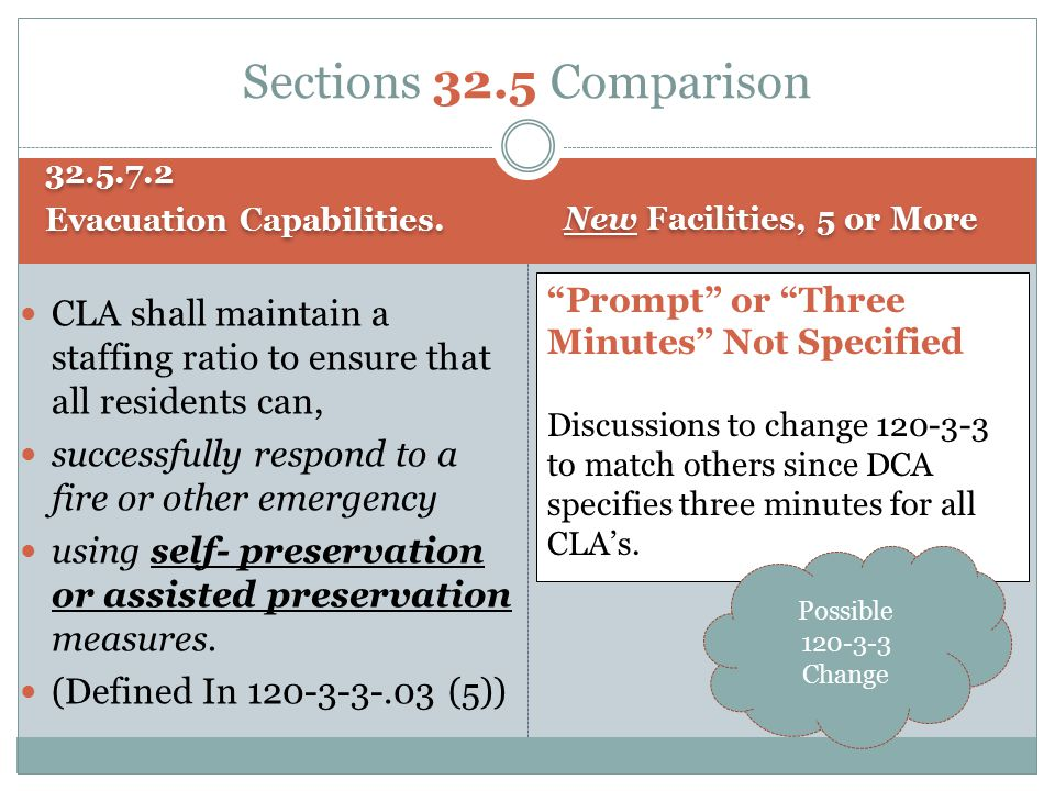 Sections 32.5 Comparison 32.5.7.2. Evacuation Capabilities. New Facilities, 5 or More. Prompt or Three Minutes Not Specified.