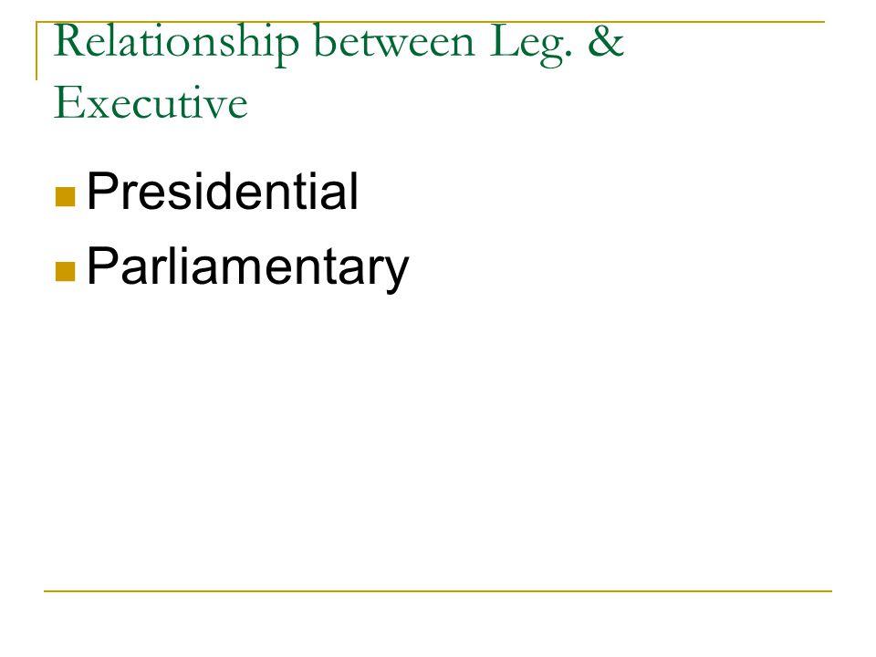 Relationship between Leg. & Executive