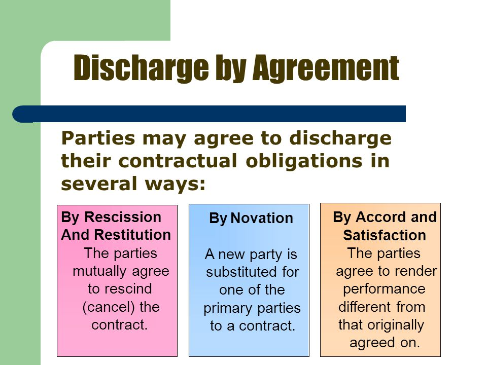 Discharge by Agreement