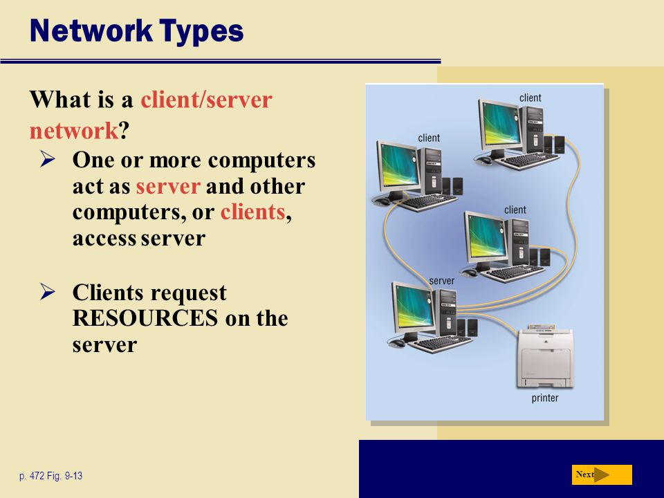 Network Types What is a client/server network