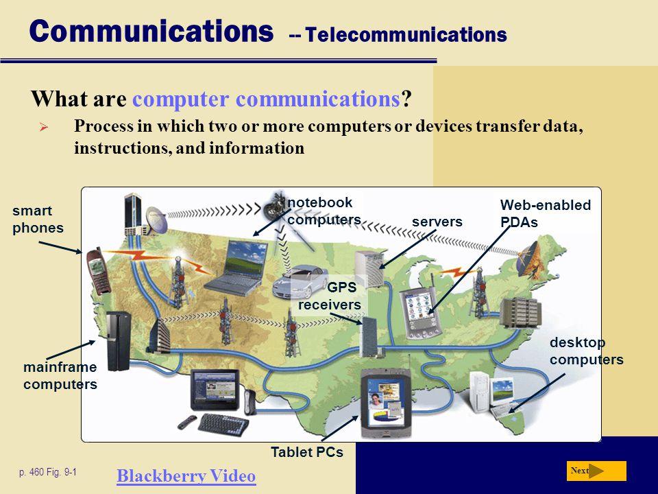 Communications -- Telecommunications