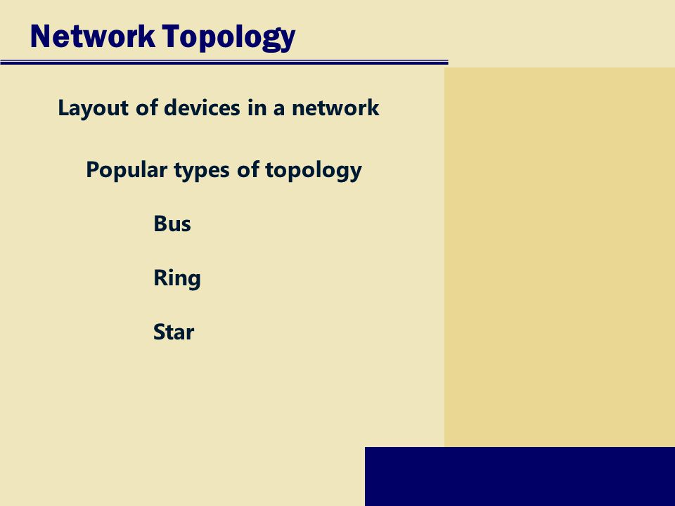 Network Topology Layout of devices in a network