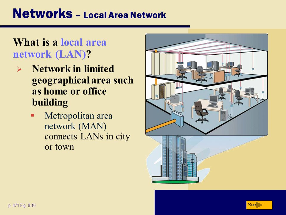 Networks – Local Area Network