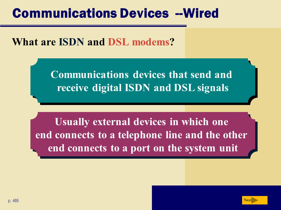 Communications Devices --Wired