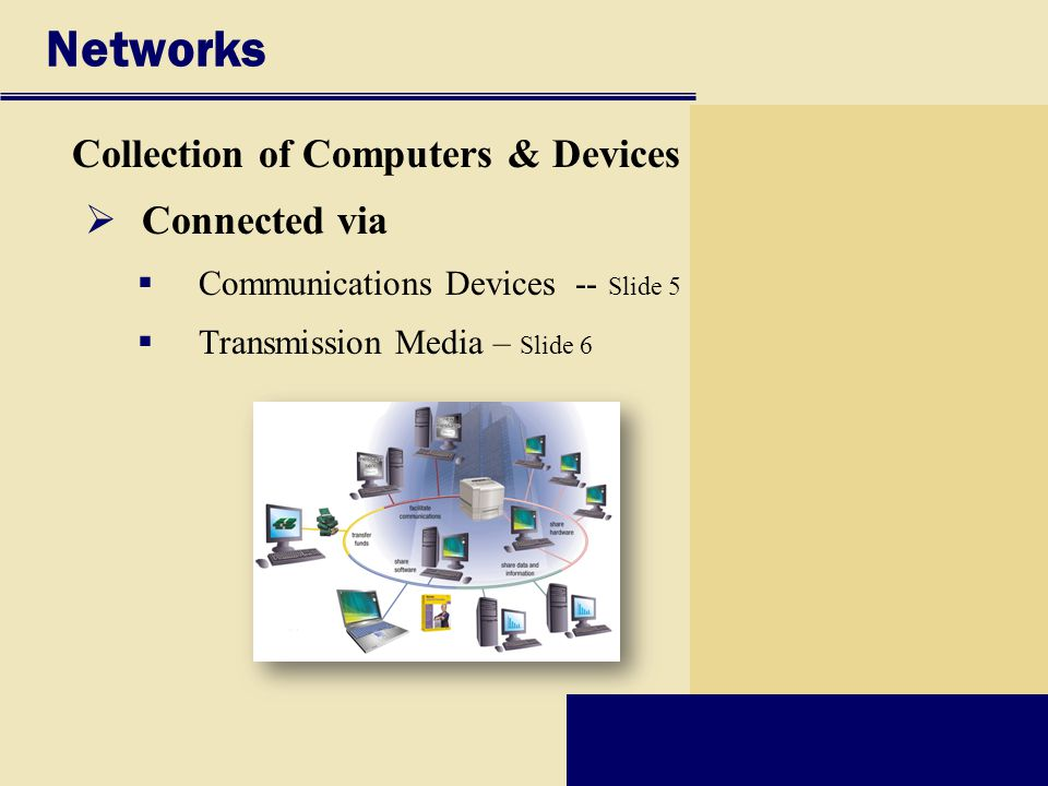 Networks Collection of Computers & Devices Connected via