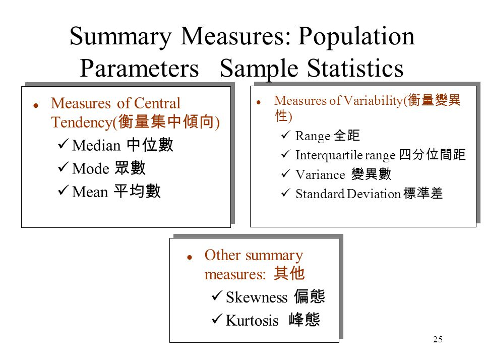 Summary Measures: Population Parameters Sample Statistics