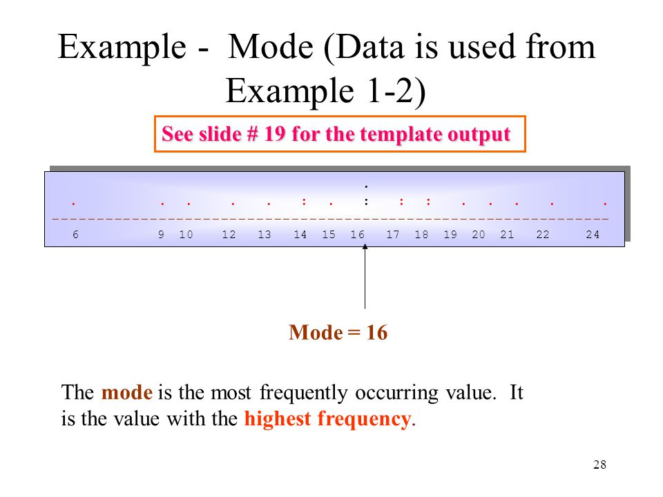 Example - Mode (Data is used from Example 1-2)