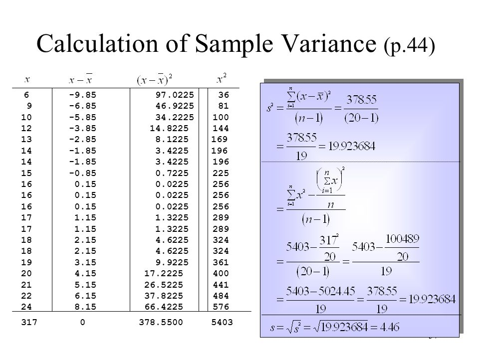 Calculation of Sample Variance (p.44)