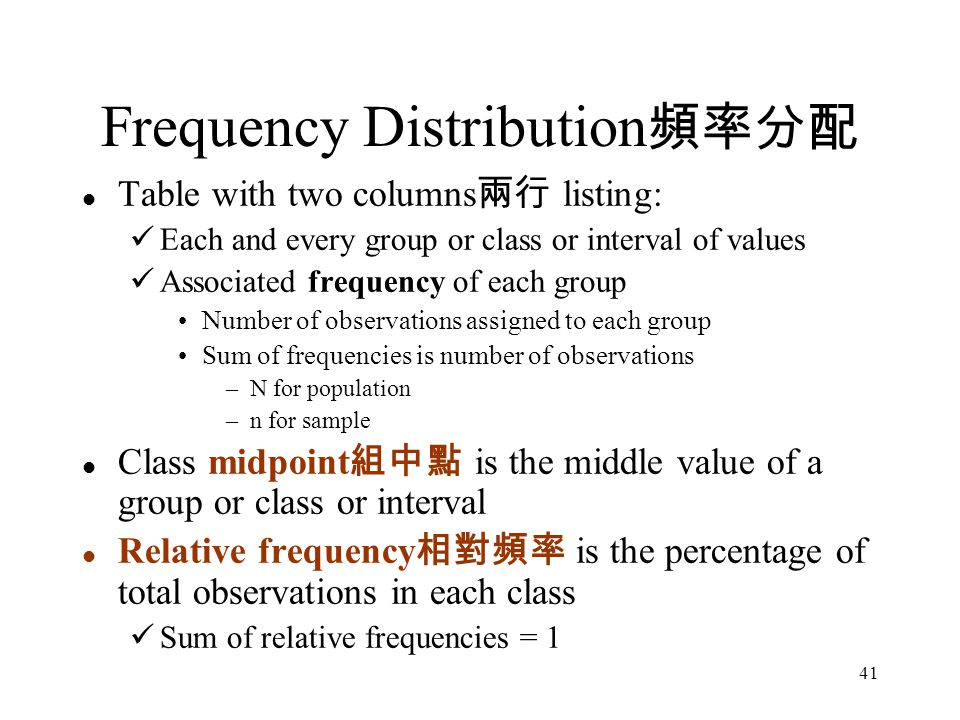 Frequency Distribution頻率分配