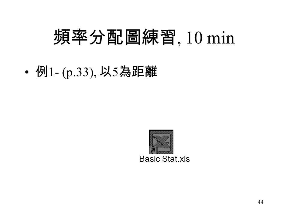 頻率分配圖練習, 10 min 例1- (p.33), 以5為距離 Basic Stat.xls