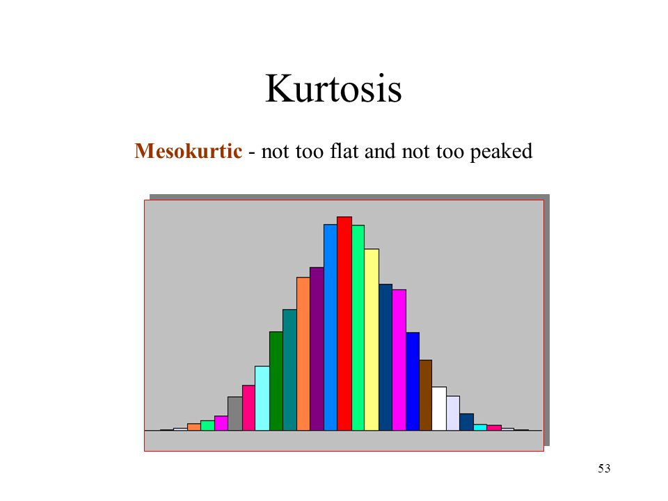 Kurtosis Mesokurtic - not too flat and not too peaked