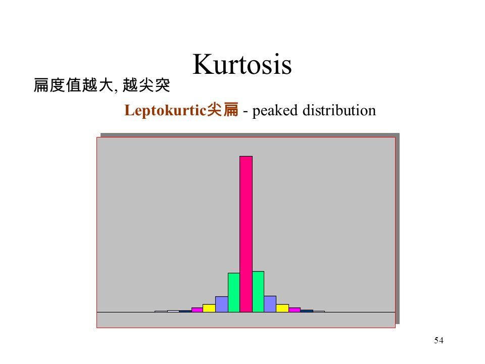Kurtosis 扁度值越大, 越尖突 Leptokurtic尖扁 - peaked distribution