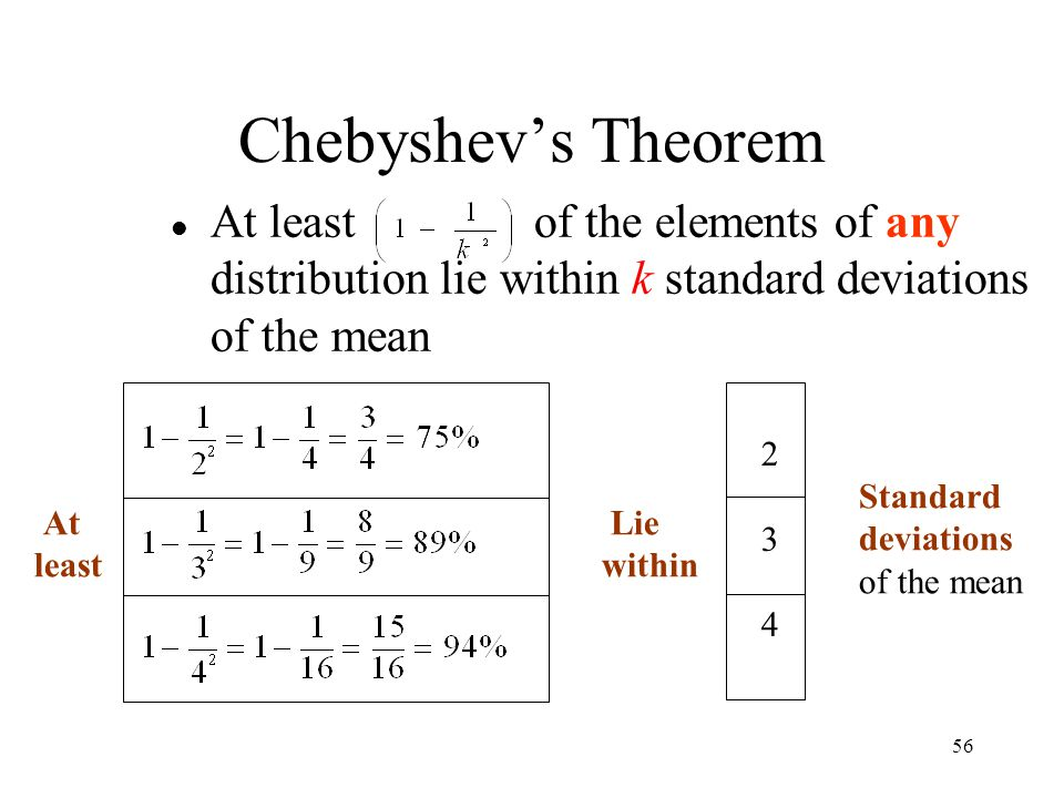 Chebyshev's Theorem At least of the elements of any distribution lie within k standard deviations of the mean.