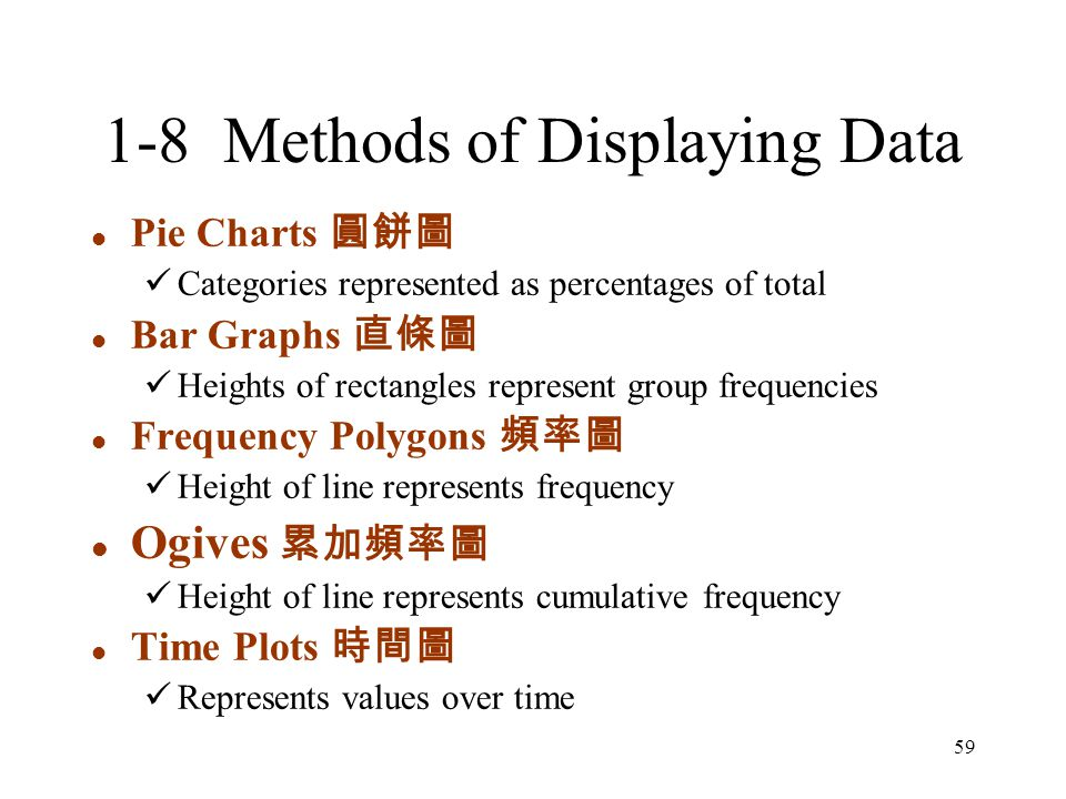 1-8 Methods of Displaying Data