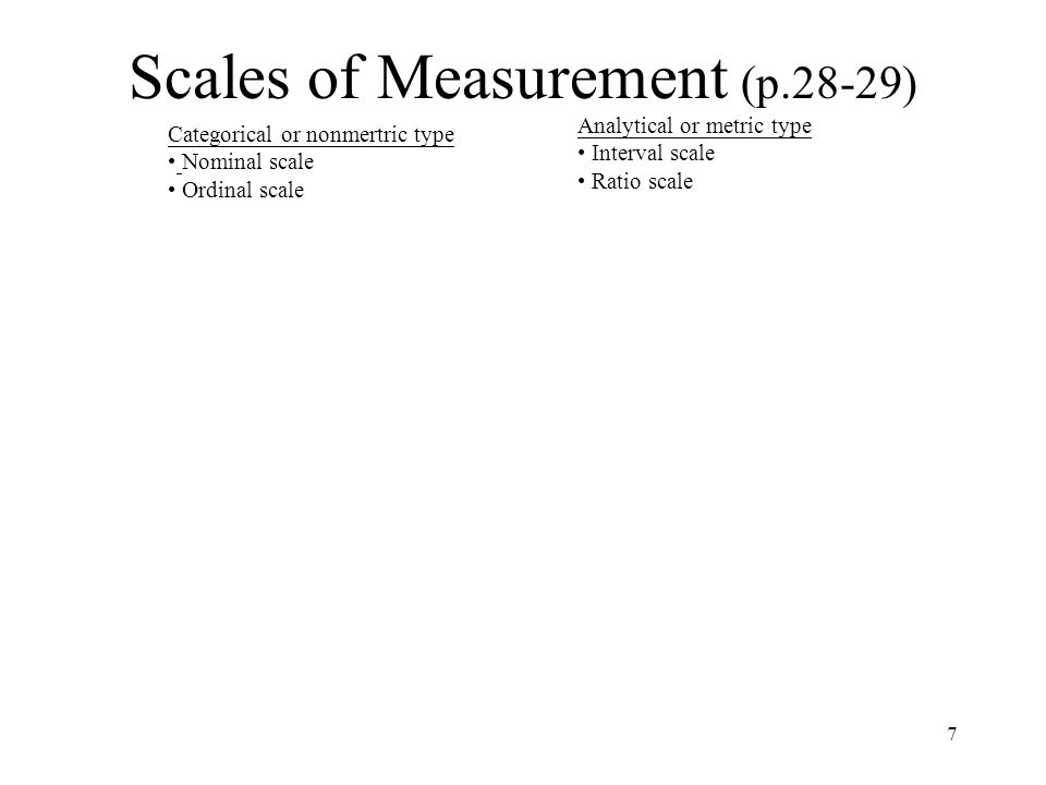 Scales of Measurement (p.28-29)