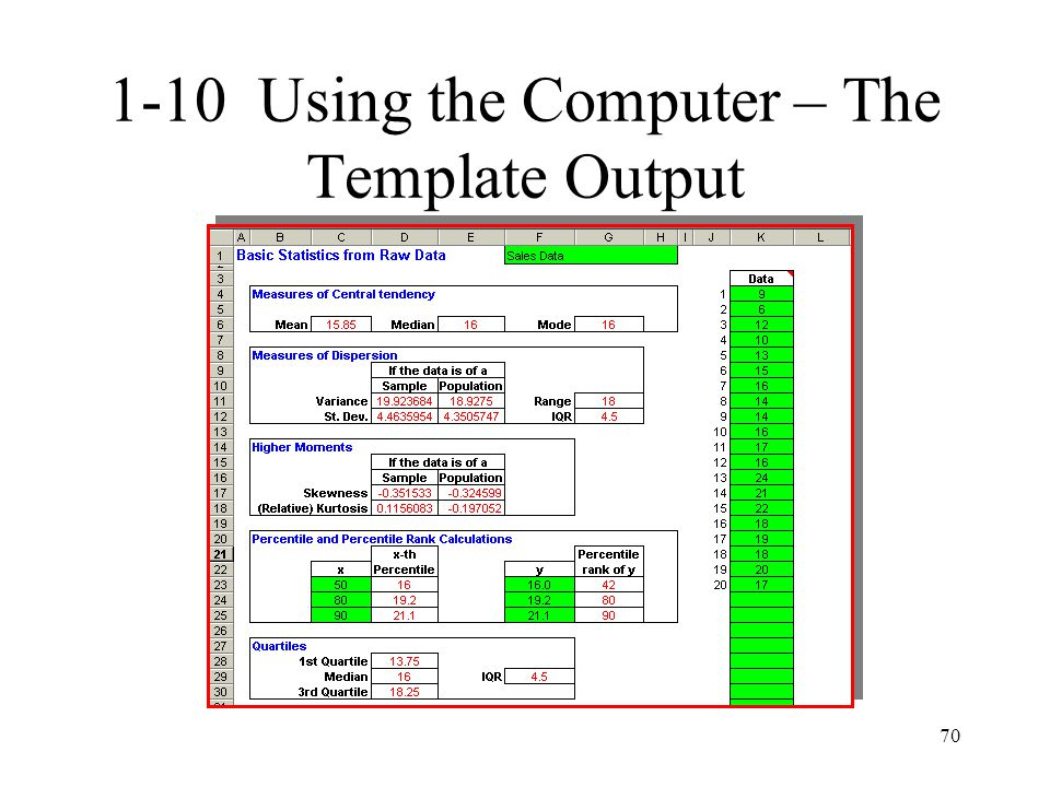 1-10 Using the Computer – The Template Output