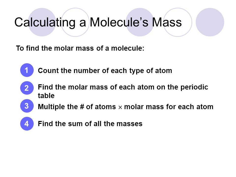 Calculating a Molecule's Mass