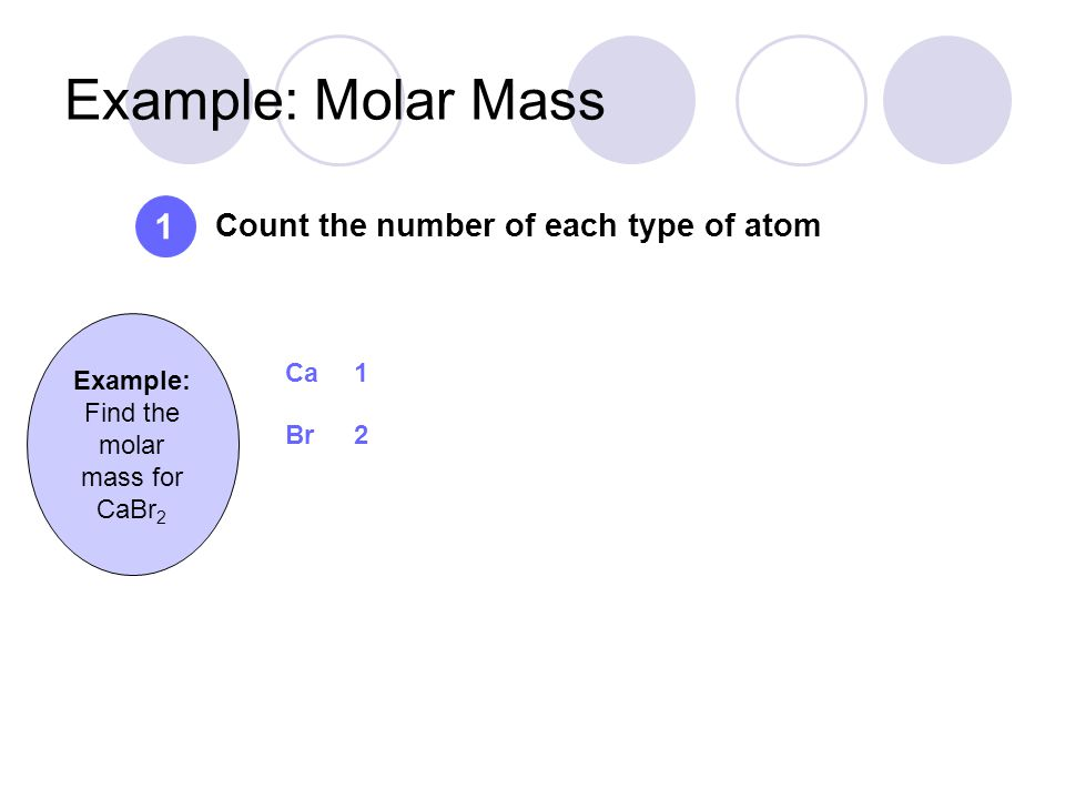 Find the molar mass for CaBr2