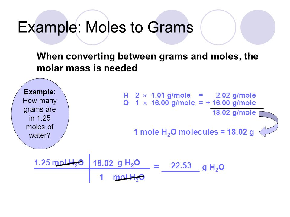 Example: Moles to Grams