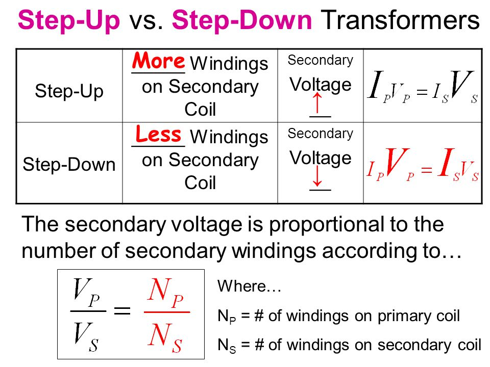 _____ Windings on Secondary Coil