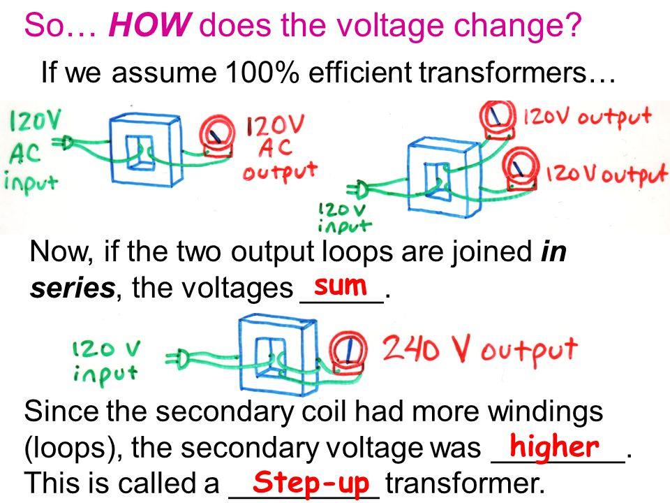 So… HOW does the voltage change
