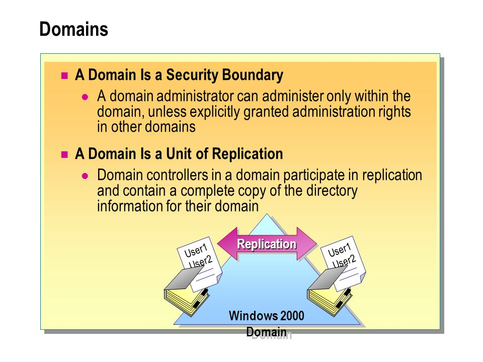 Domains A Domain Is a Security Boundary