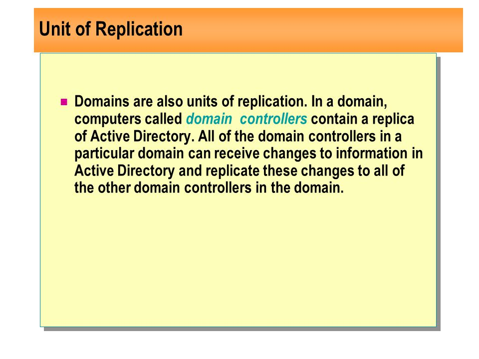 Unit of Replication