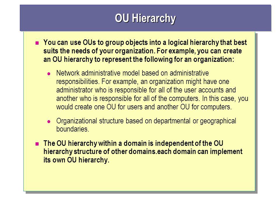 OU Hierarchy