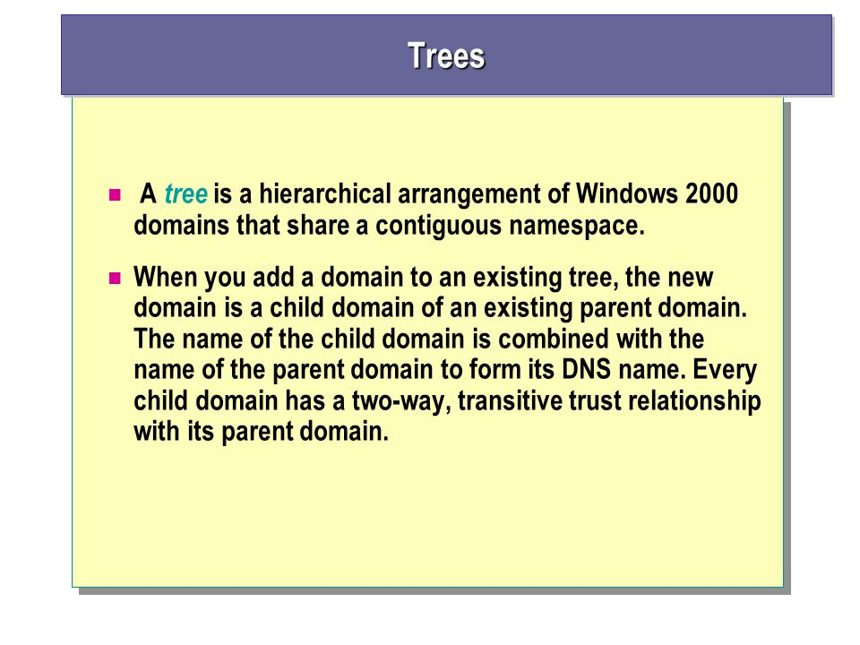 Trees A tree is a hierarchical arrangement of Windows 2000 domains that share a contiguous namespace.