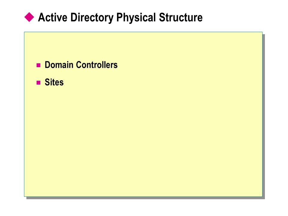 Active Directory Physical Structure