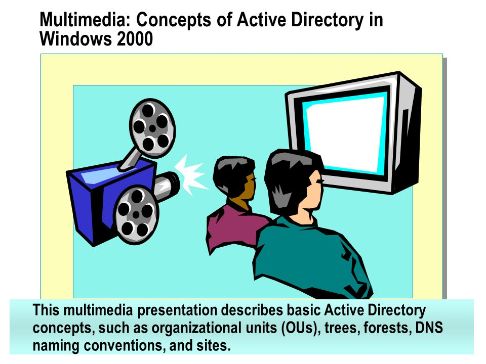 Multimedia: Concepts of Active Directory in Windows 2000