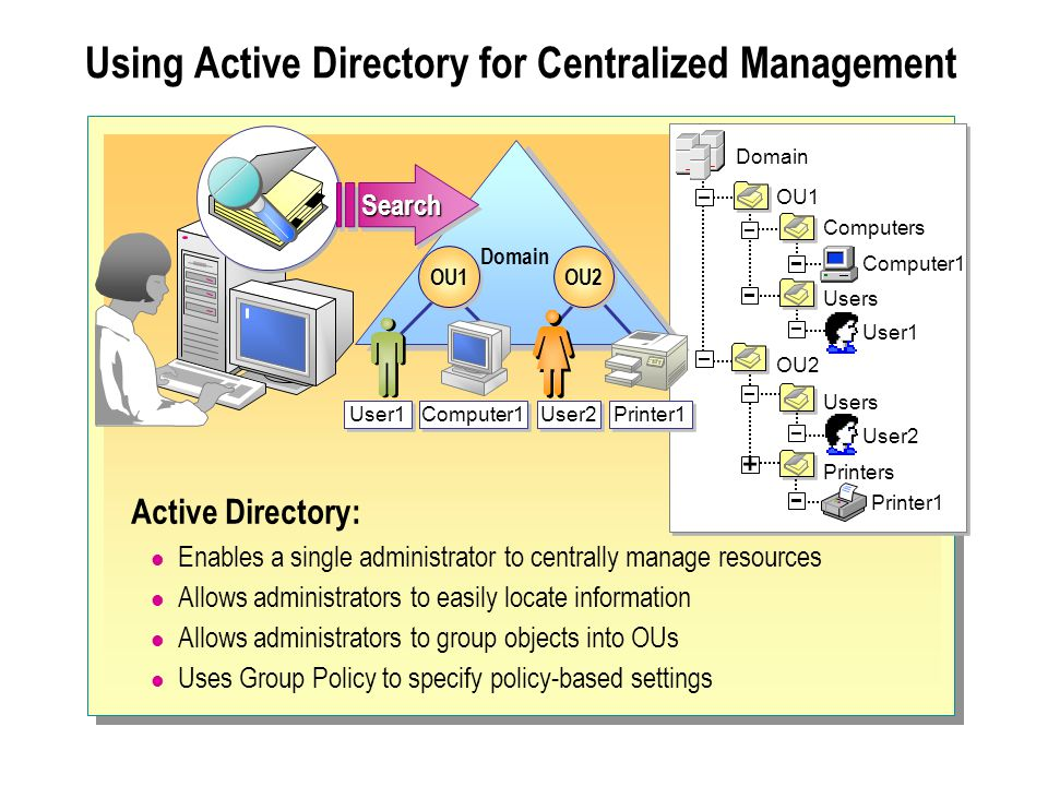 Using Active Directory for Centralized Management