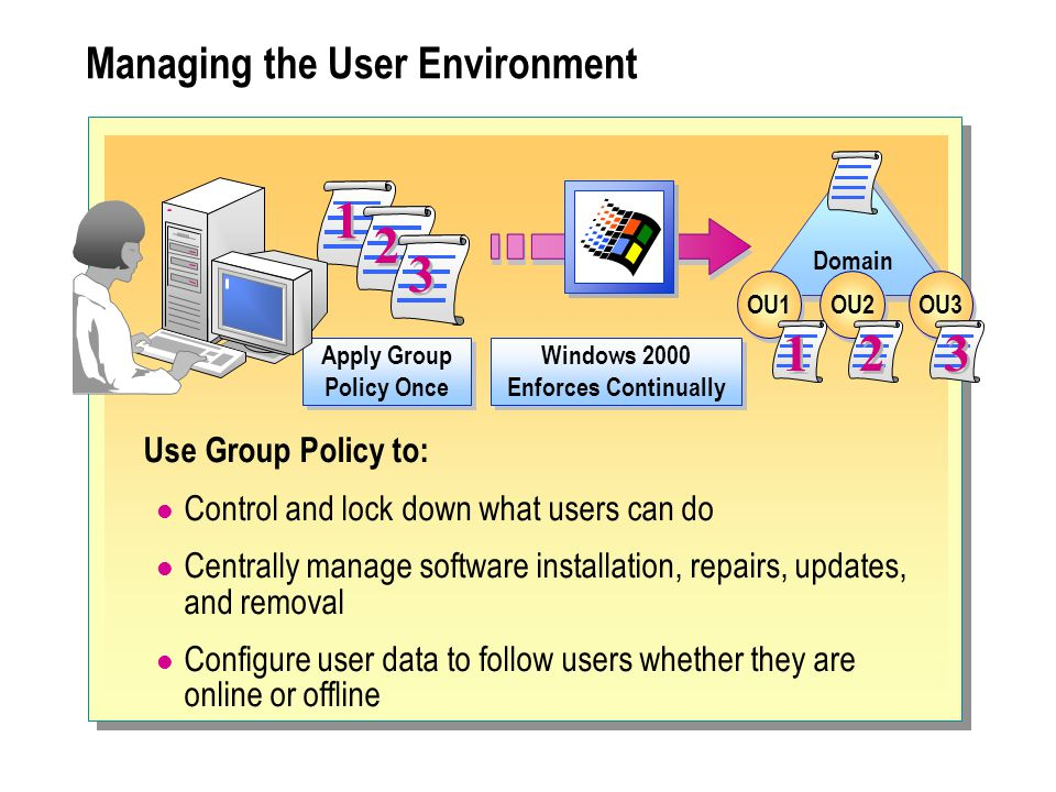 Managing the User Environment