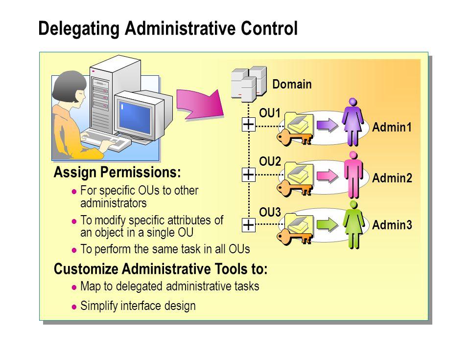Delegating Administrative Control