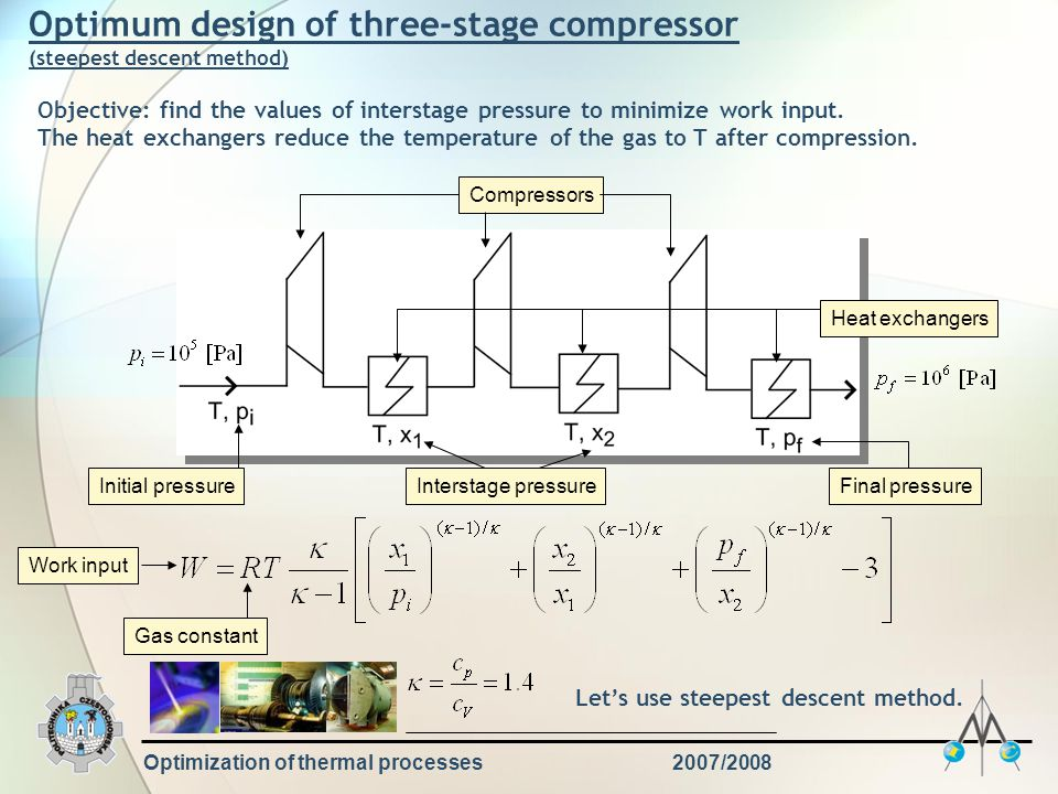 Optimum design of three-stage compressor (steepest descent method)
