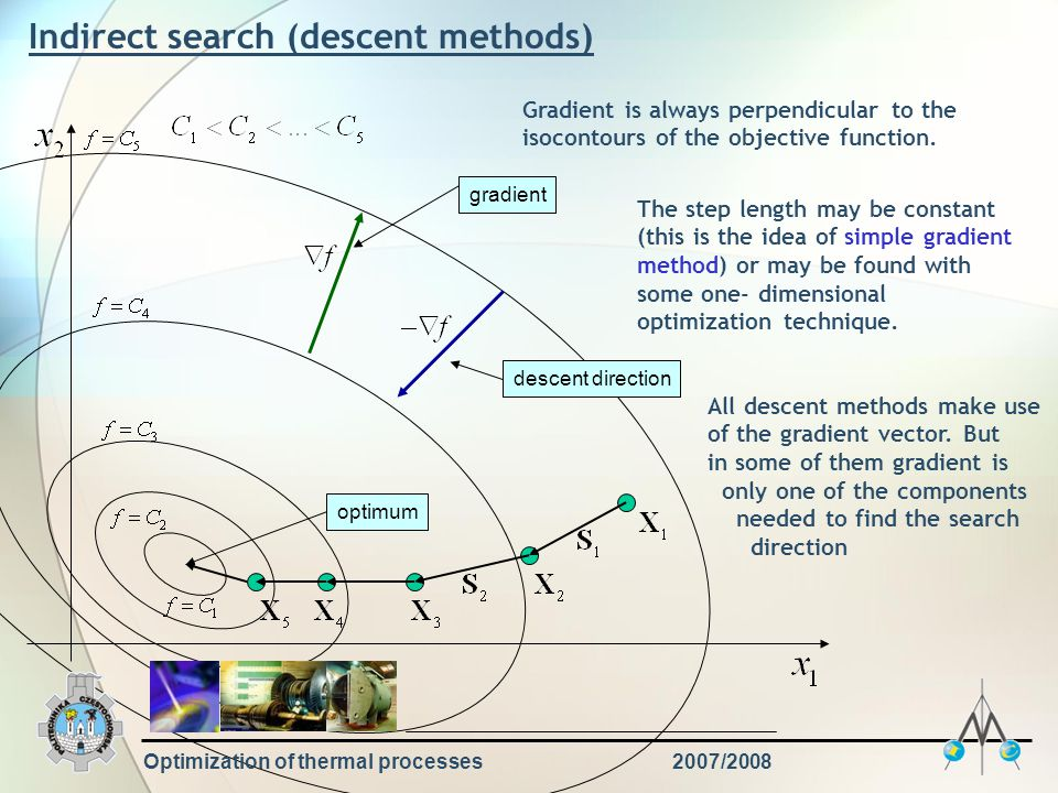 Indirect search (descent methods)