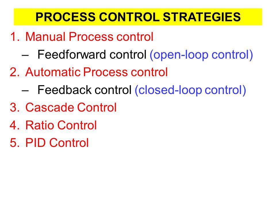 PROCESS CONTROL STRATEGIES