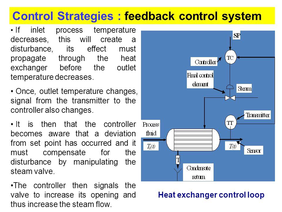 Control Strategies : feedback control system