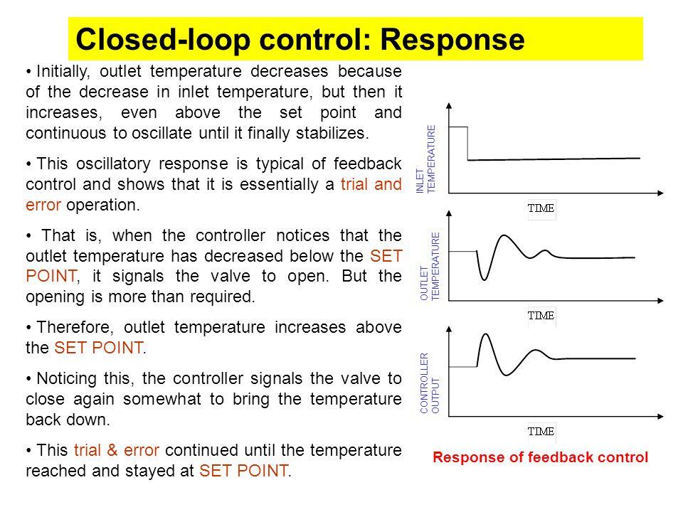 Closed-loop control: Response